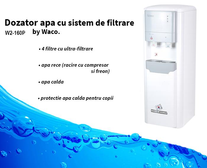 Dozator apa hyundai W2 160P